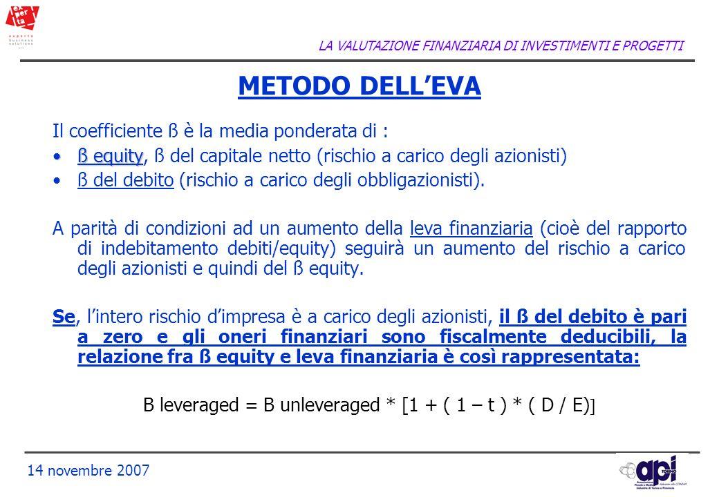 B leveraged = B unleveraged * [1 + ( 1 – t ) * ( D / E)
